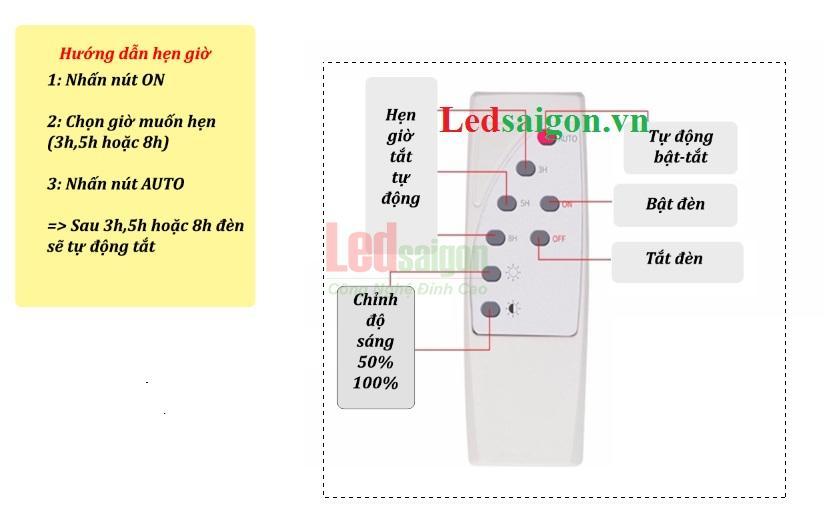Đèn led pha năng lượng mặt trời 200w