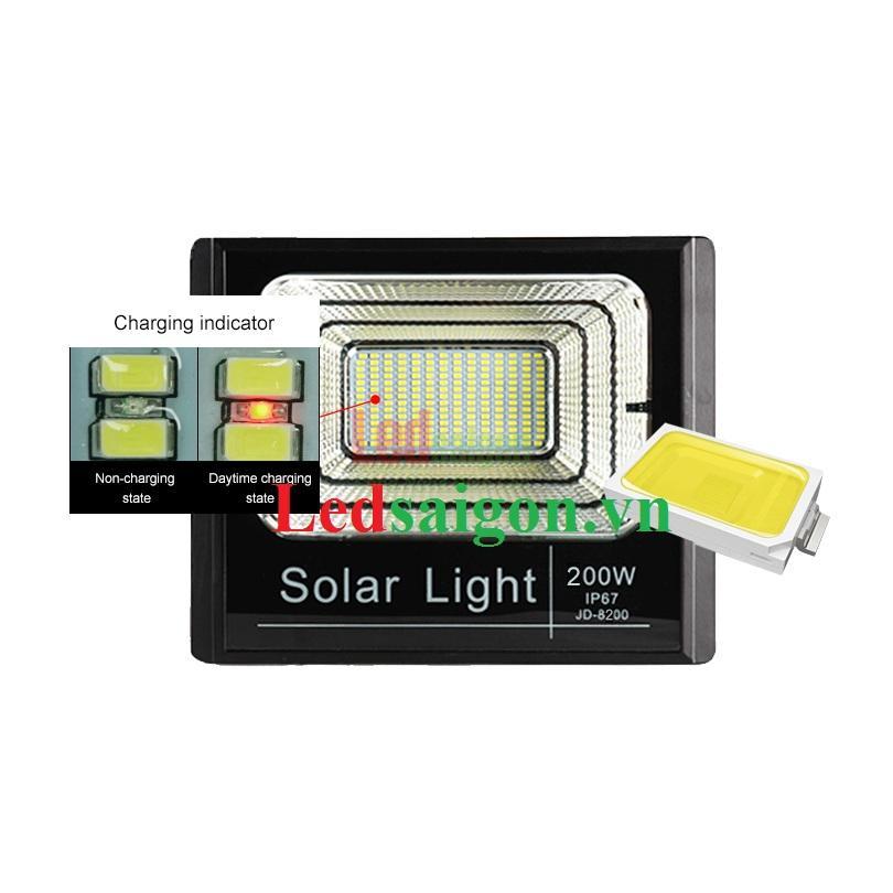 Đèn pha led NLMT 200W