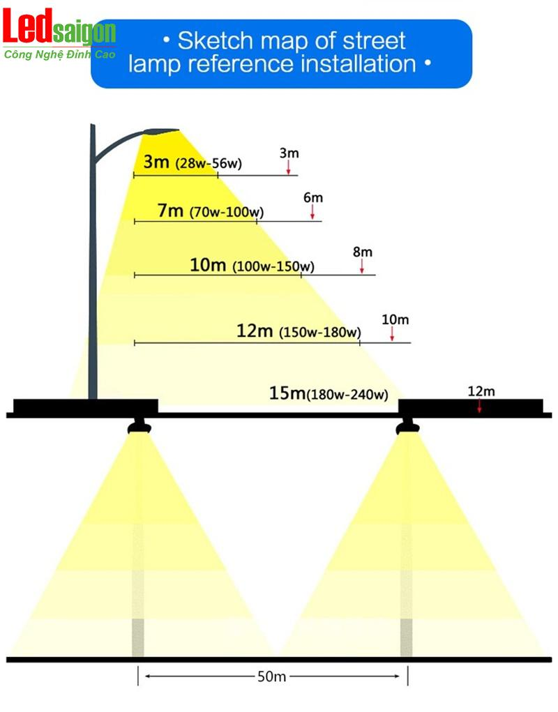 Đèn led năng lượng mặt trời 30w