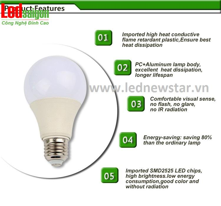 Bóng đèn led Bulb 12w