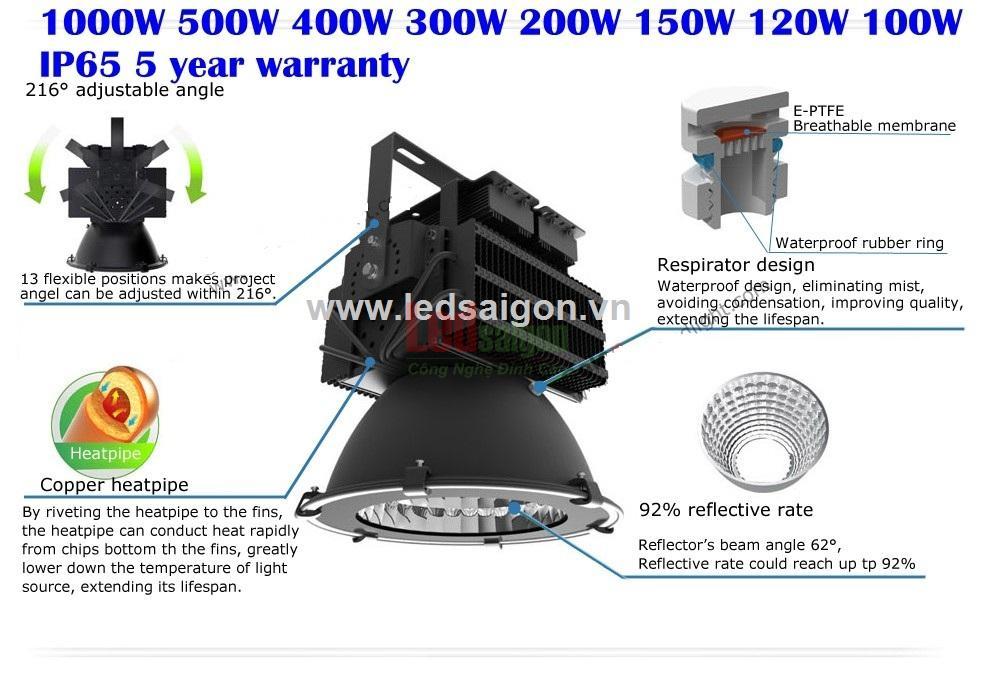 Đèn pha led chiếu xa 500w